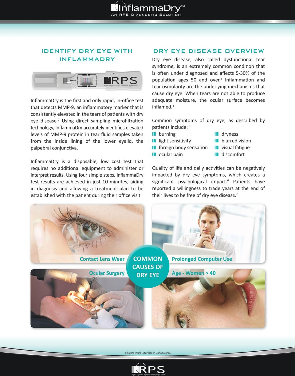 2 Using direct sampling microfiltration technology, InflammaDry accurately identifies elevated levels of MMP-9 protein in tear fluid samples taken from the inside lining of the lower eyelid, the