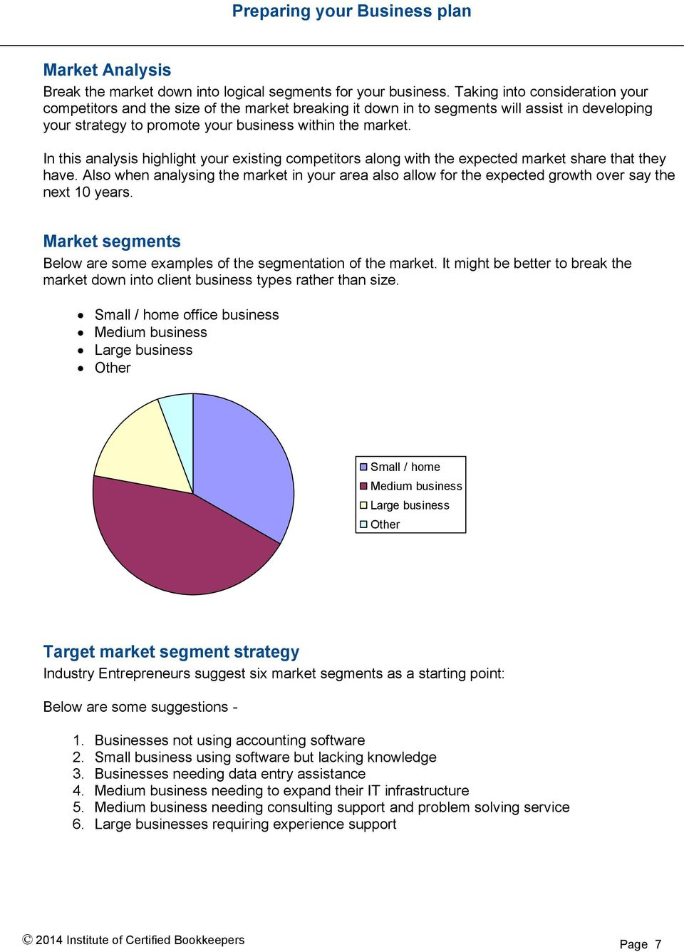 In this analysis highlight your existing competitors along with the expected market share that they have.