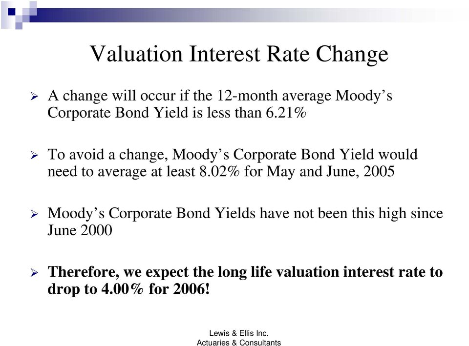 21% To avoid a change, Moody s Corporate Bond Yield would need to average at least 8.