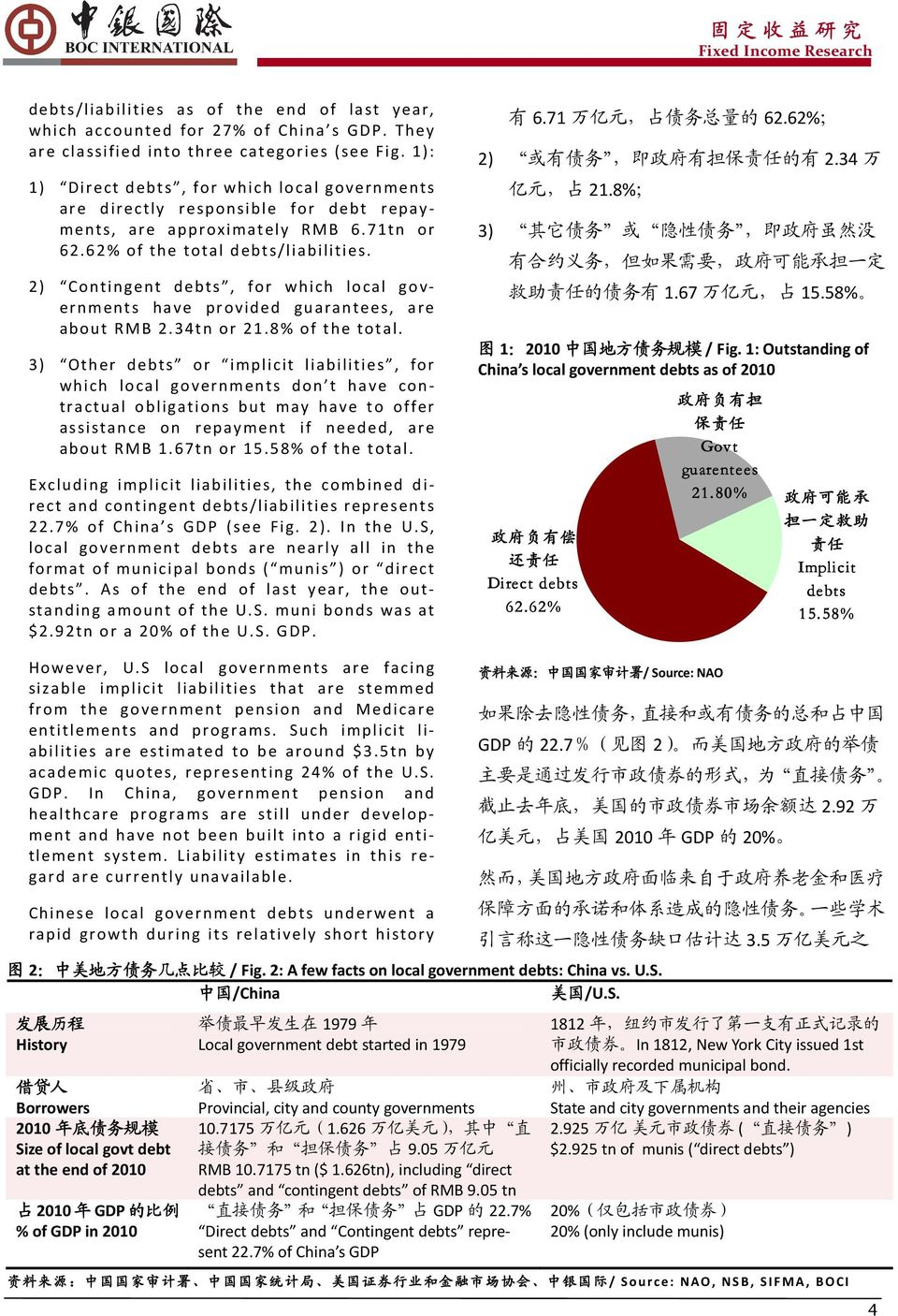 2) Contingent debts, for which local governments have provided guarantees, are about RMB 2.34tn or 21. of the total.