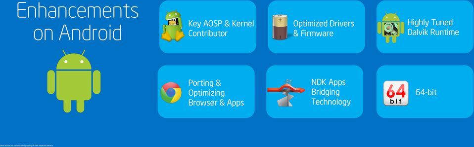 Apps Optimizing Bridging 64-bit Browser & Apps Technology