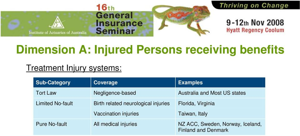 No-fault Birth related neurological injuries Florida, Virginia Vaccination injuries