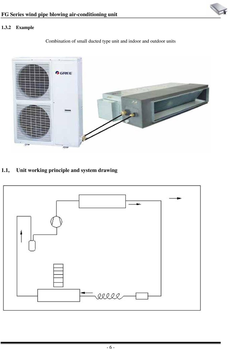 filter Indoor unit heat exchanger Cooling circle: The compressor sucks the steam of the low-temperature and low-pressure cooling agent inside the evaporator into the