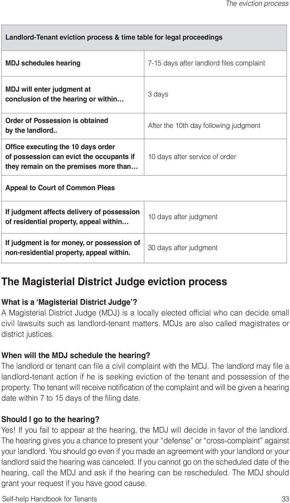 . Office executing the 10 days order of possession can evict the occupants if they remain on the premises more than After the 10th day following judgment 10 days after service of order Appeal to