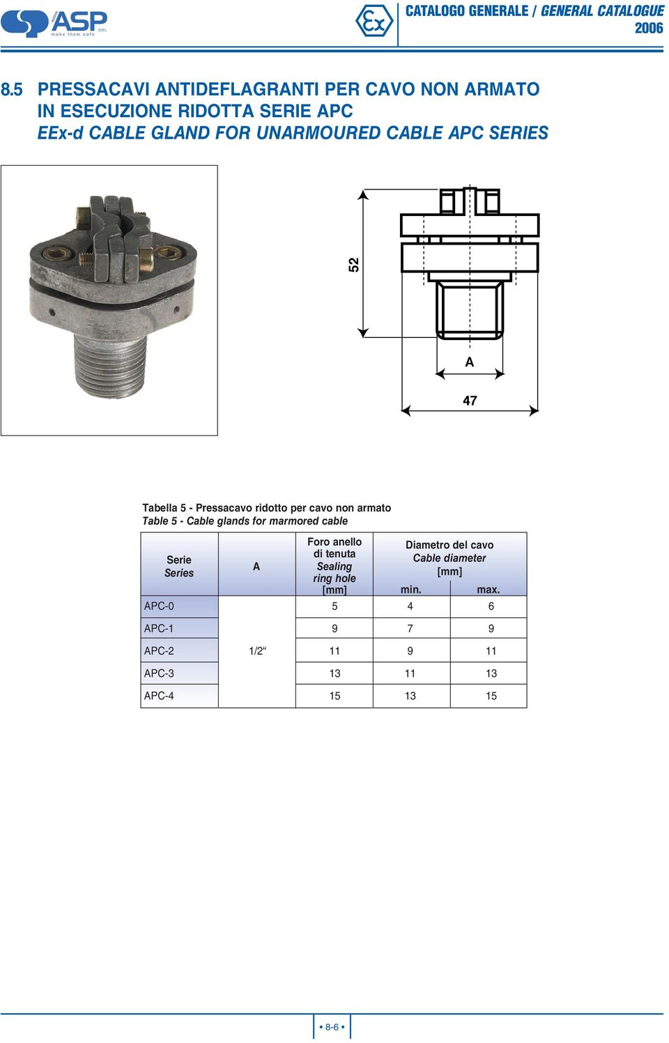 PC SERIES 52 47 Tabella 5 - Pressacavo ridotto per cavo non armato Table 5 - Cable glands for marmored