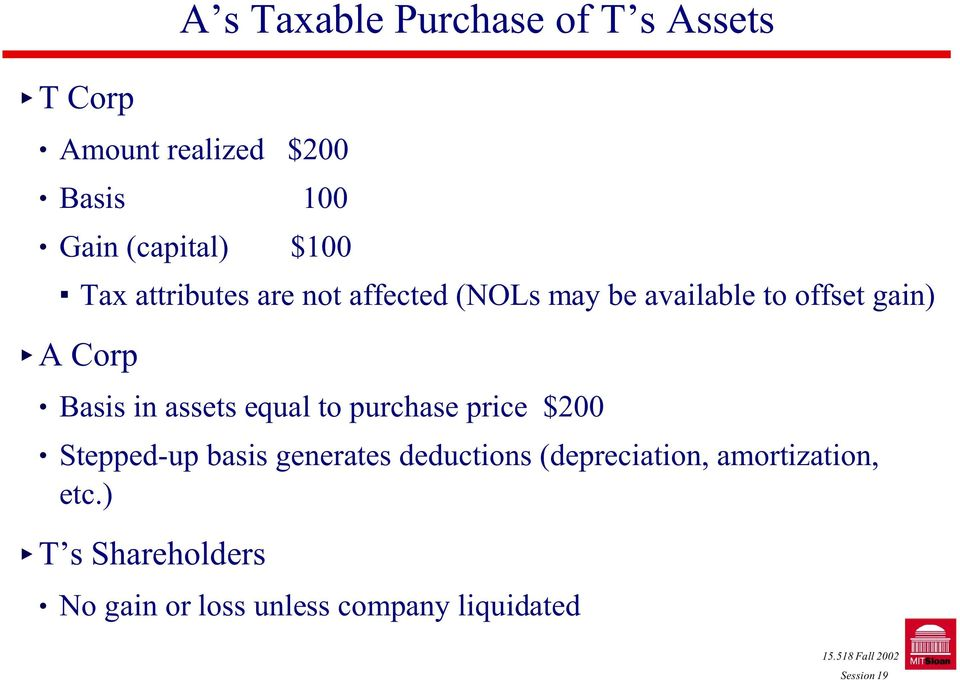 Basis in assets equal to purchase price $200 Stepped-up basis generates deductions
