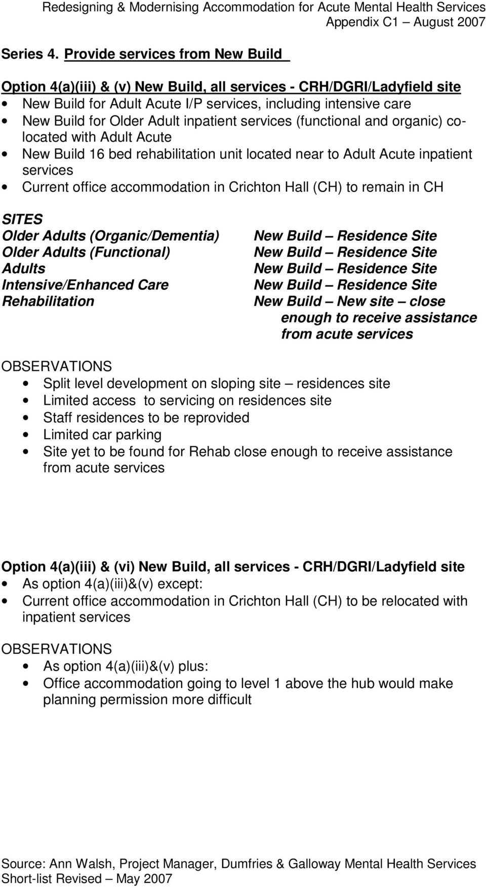 organic) colocated Older (Functional) New Build New site close enough to receive assistance from acute Split level development on sloping site residences site Limited access to servicing