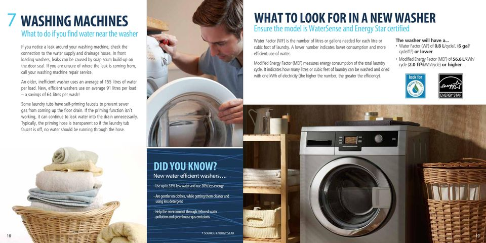 An older, inefficient washer uses an average of 155 litres of water per load. New, efficient washers use on average 91 litres per load a savings of 64 litres per wash!