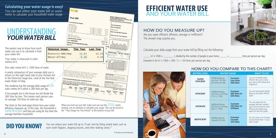 Are you super efficient, efficient, average or inefficient? The answer may surprise you. The easiest way to know how much water you use is to calculate it from your water bill.