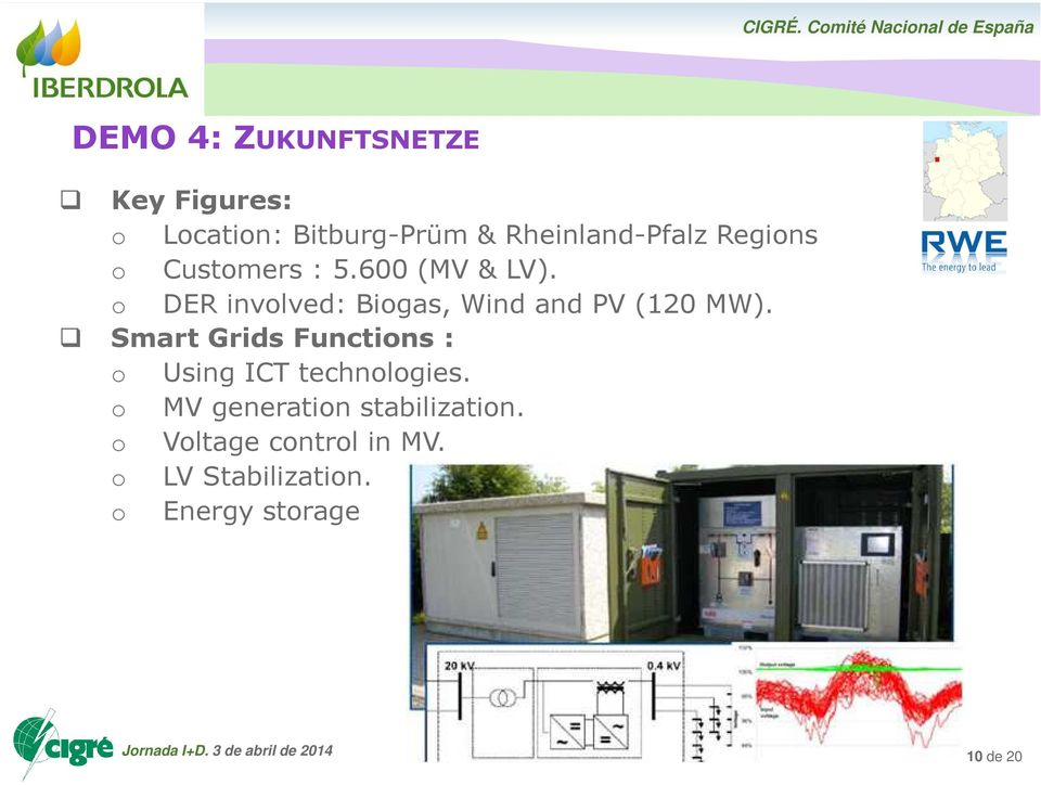 o DER involved: Biogas, Wind and PV(120 MW).