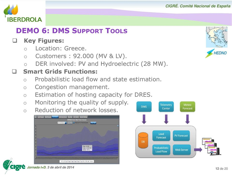 Smart Grids Functions: o Probabilistic load flow and state estimation.