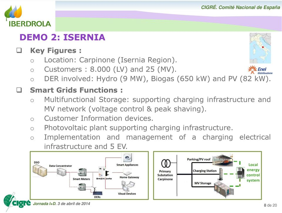 Smart Grids Functions : o Multifunctional Storage: supporting charging infrastructure and MV network(voltage control &