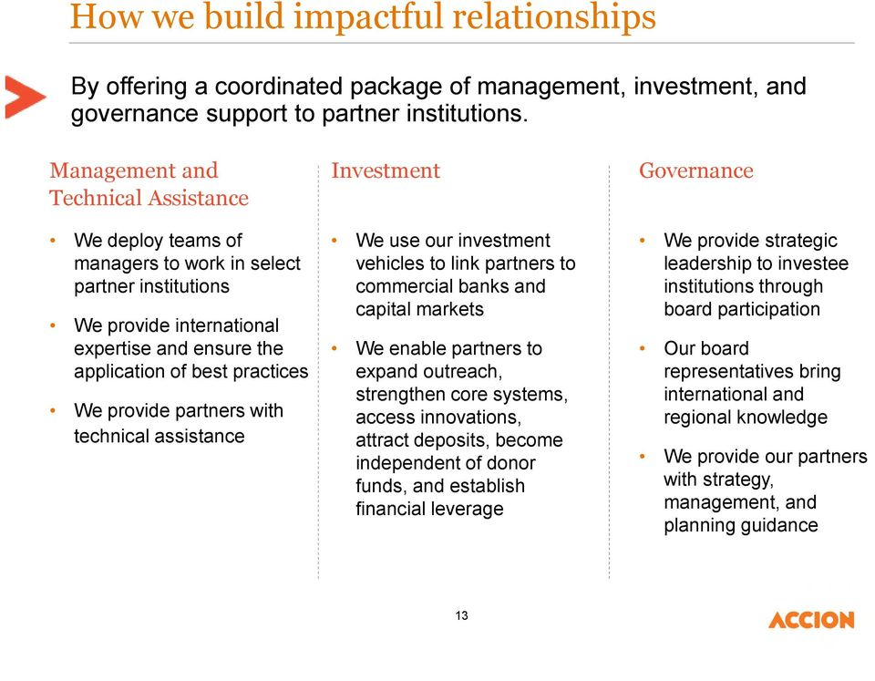 capital markets We provide strategic leadership to investee institutions through board participation We enable partners to expand outreach, strengthen core systems, access innovations, attract
