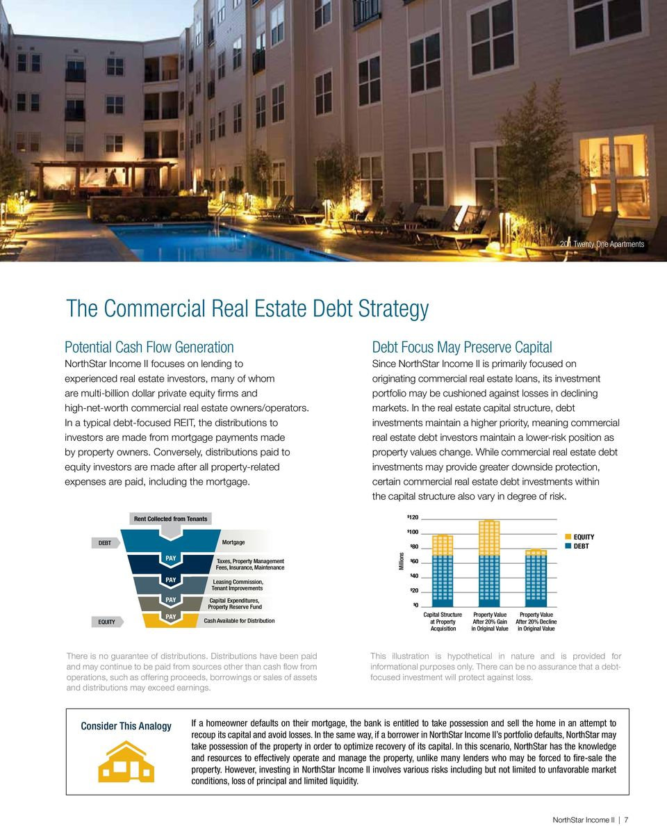 In a typical debt-focused REIT, the distributions to investors are made from mortgage payments made by property owners.