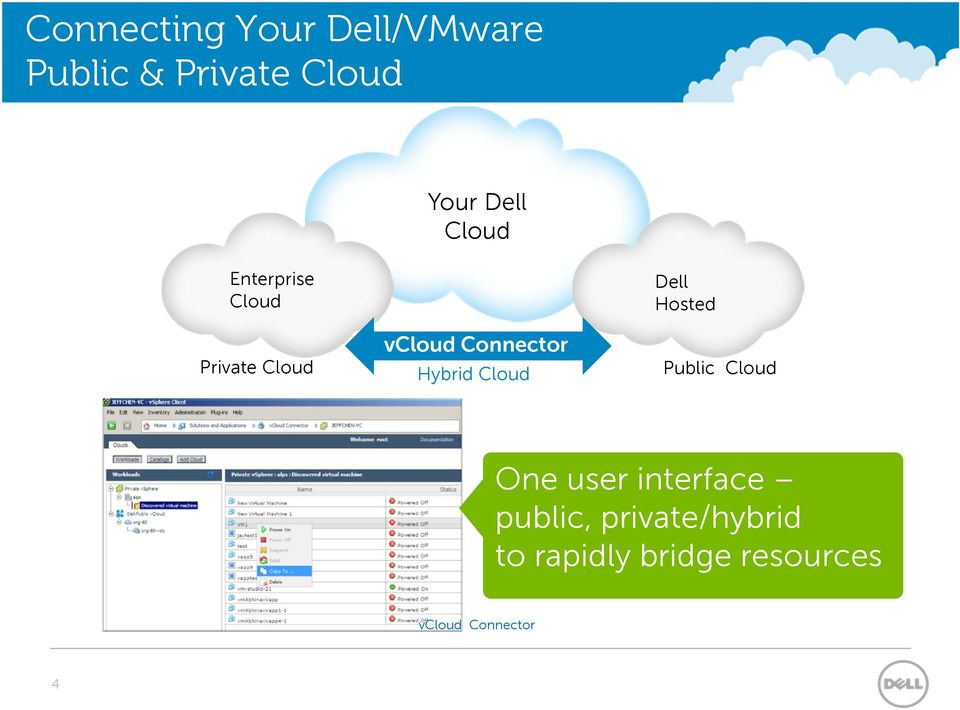 Cloud Dell Hosted Public Cloud One user interface public,