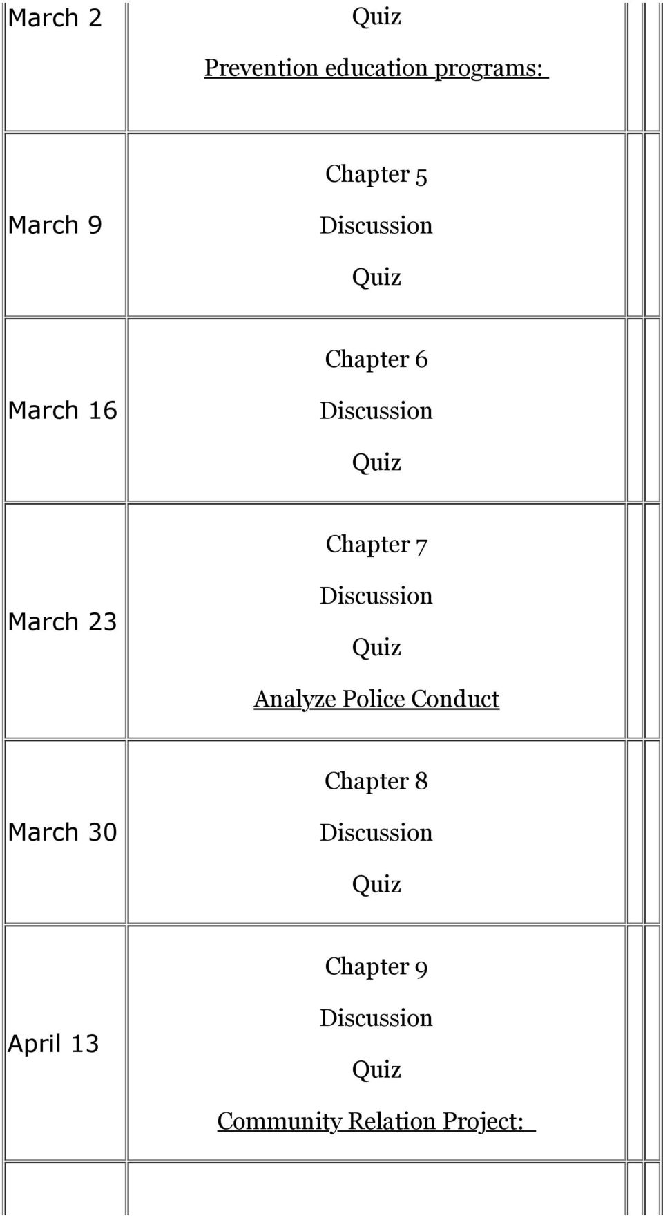 7 March 23 Analyze Police Conduct Chapter 8