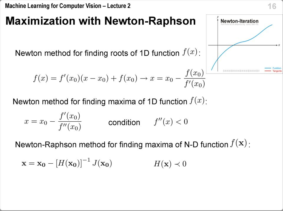 for finding maxima of 1D function : condition
