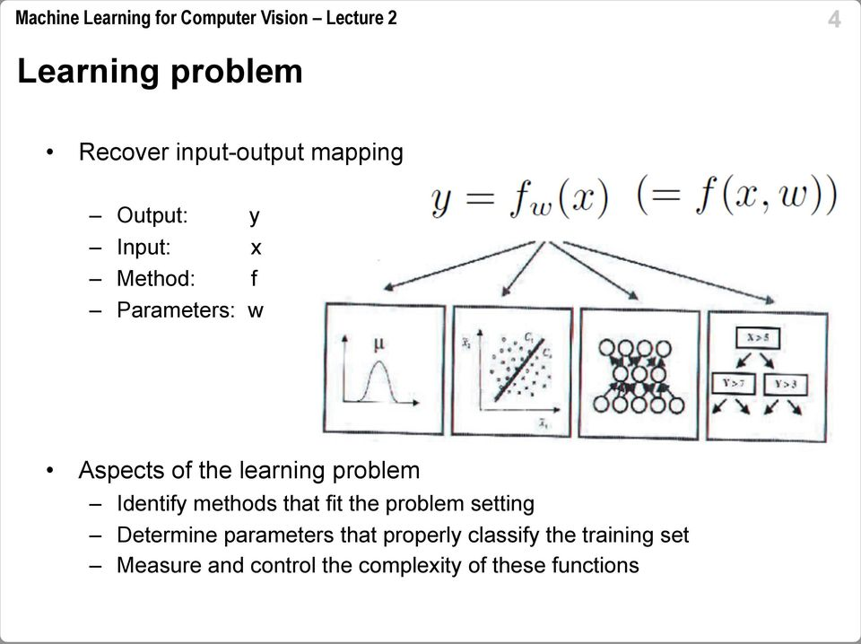 methods that fit the problem setting Determine parameters that