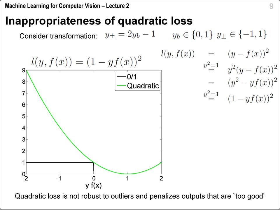 Quadratic loss is not robust to