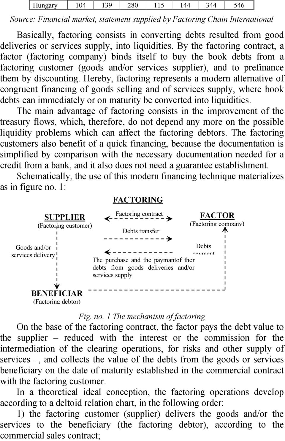 By the factoring contract, a factor (factoring company) binds itself to buy the book debts from a factoring customer (goods and/or services supplier), and to prefinance them by discounting.