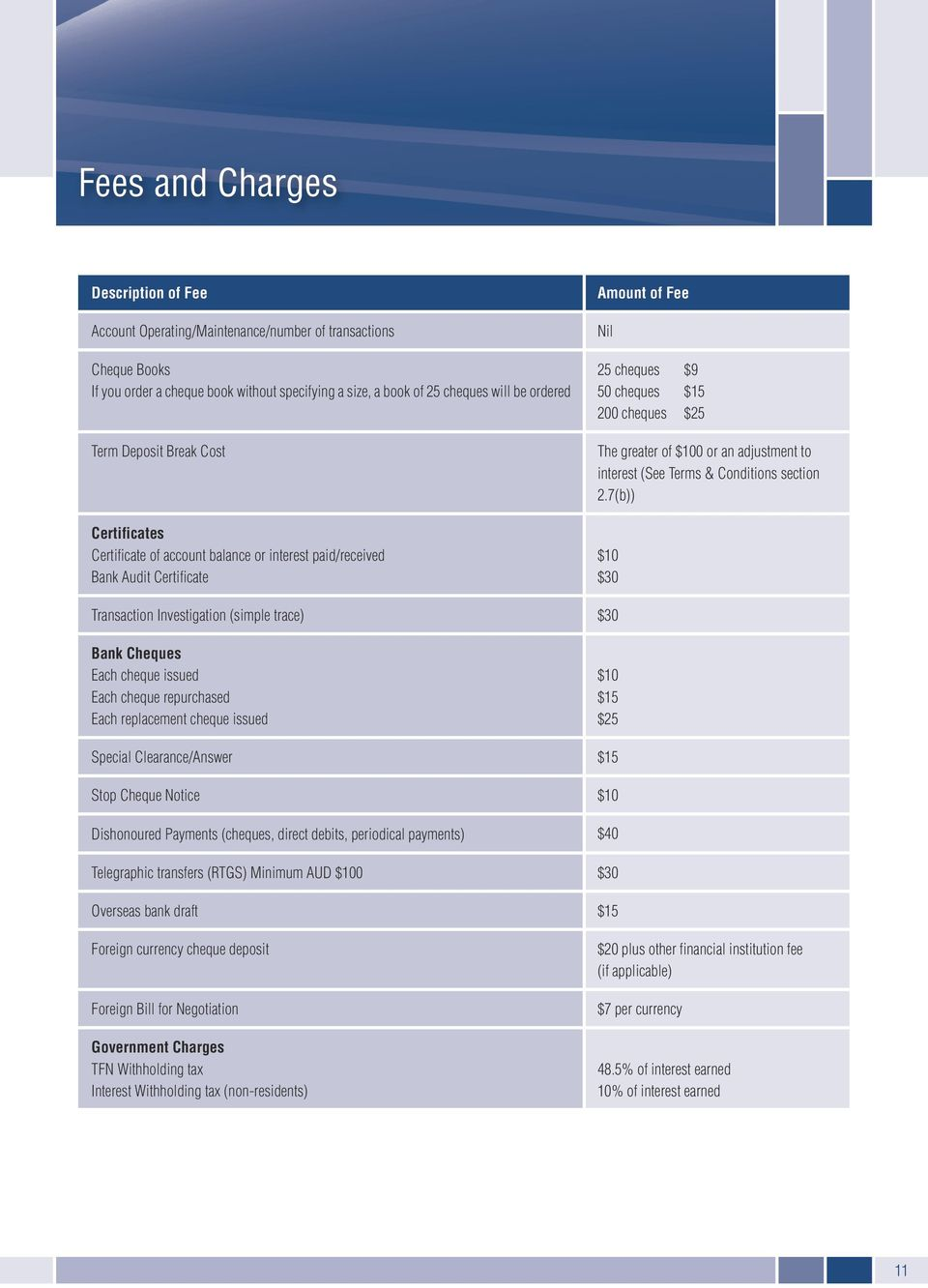 an adjustment to interest (See Terms & Conditions section 2.