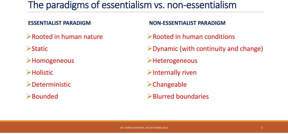 Holistic Deterministic Bounded NON ESSENTIALIST PARADIGM Rooted in human conditions