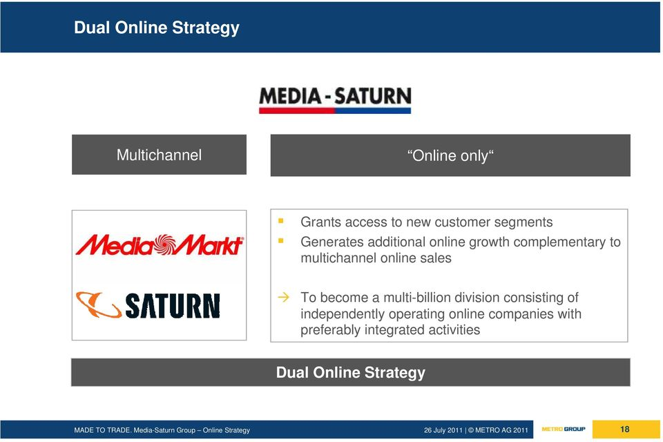 online sales To become a multi-billion division consisting of independently