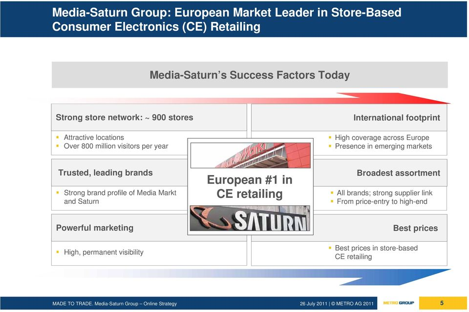 Presence in emerging markets Trusted, leading brands Strong brand profile of Media Markt and Saturn European #1 in.