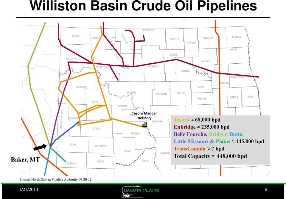 Little Missouri & Plains 145,000 bpd TransCanada?