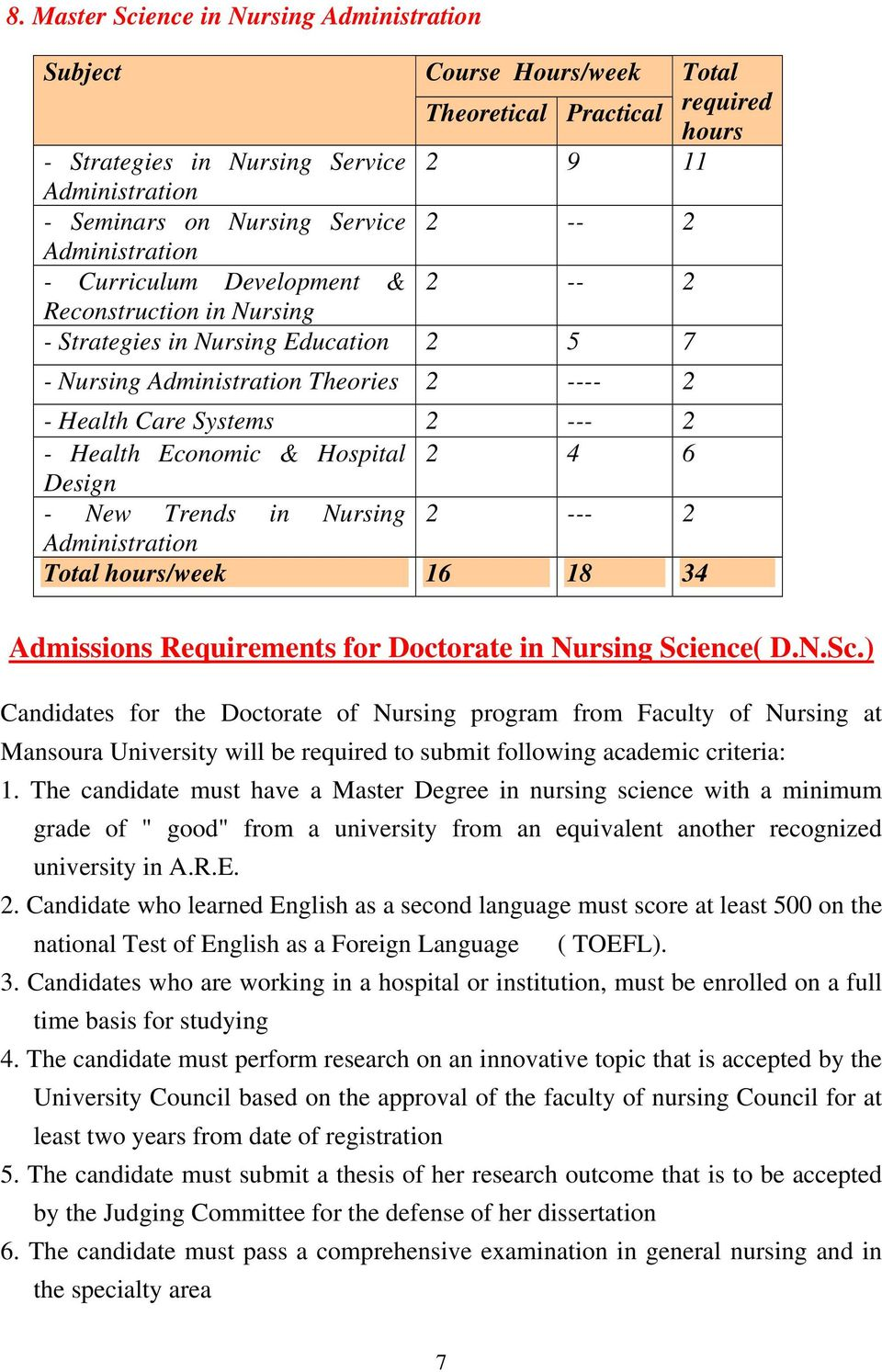 Administration /week 16 18 34 Admissions Requirements for Doctorate in Nursing Sci