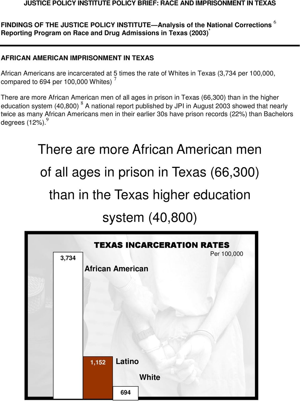 more African American men of all ages in prison in Texas (66,300) than in the higher education system (40,800) 8 A national report published by JPI in August 2003 showed that nearly twice as many