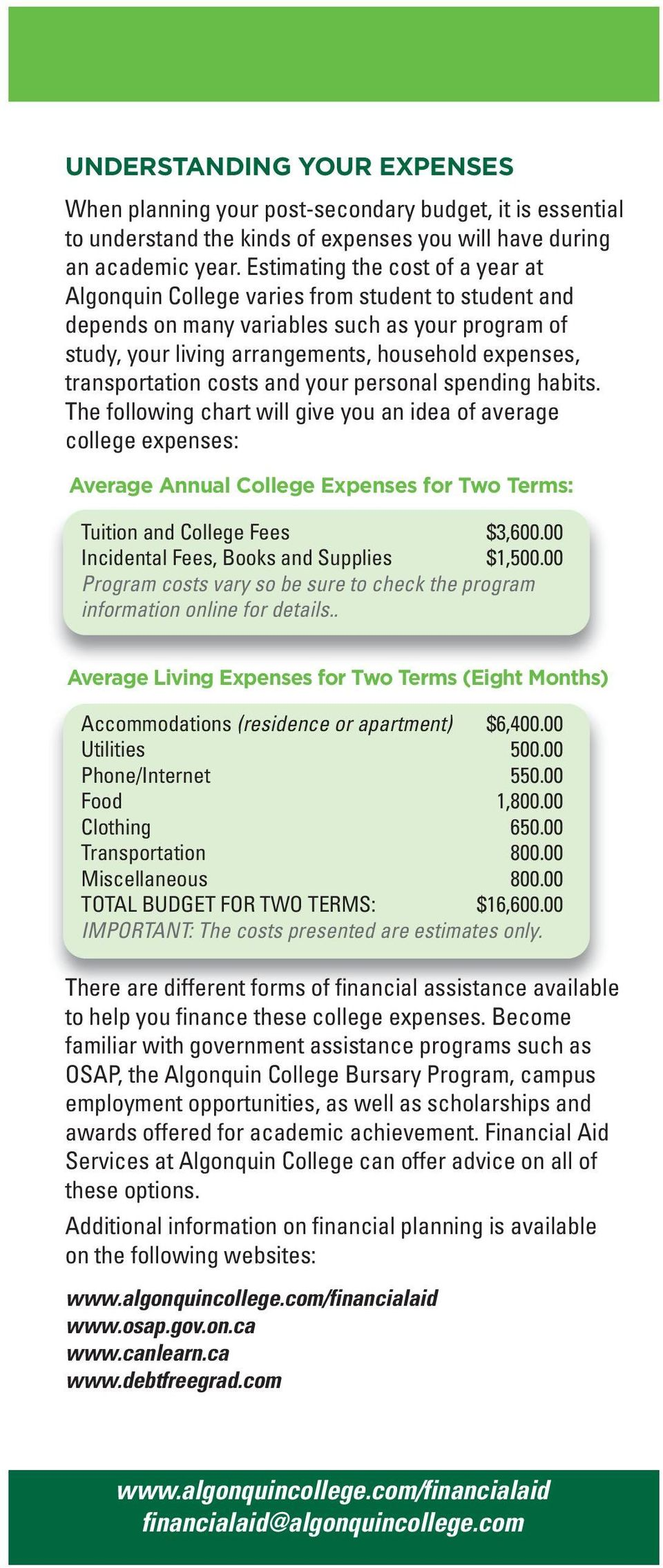 transportation costs and your personal spending habits.