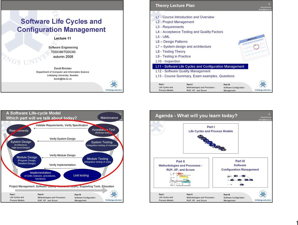 - Inspection L11 - Software Configuration L12 - Software Quality L13 - Course Summary, Exam examples, Questions I A Software Life-cycle Model Which part will we talk about today?