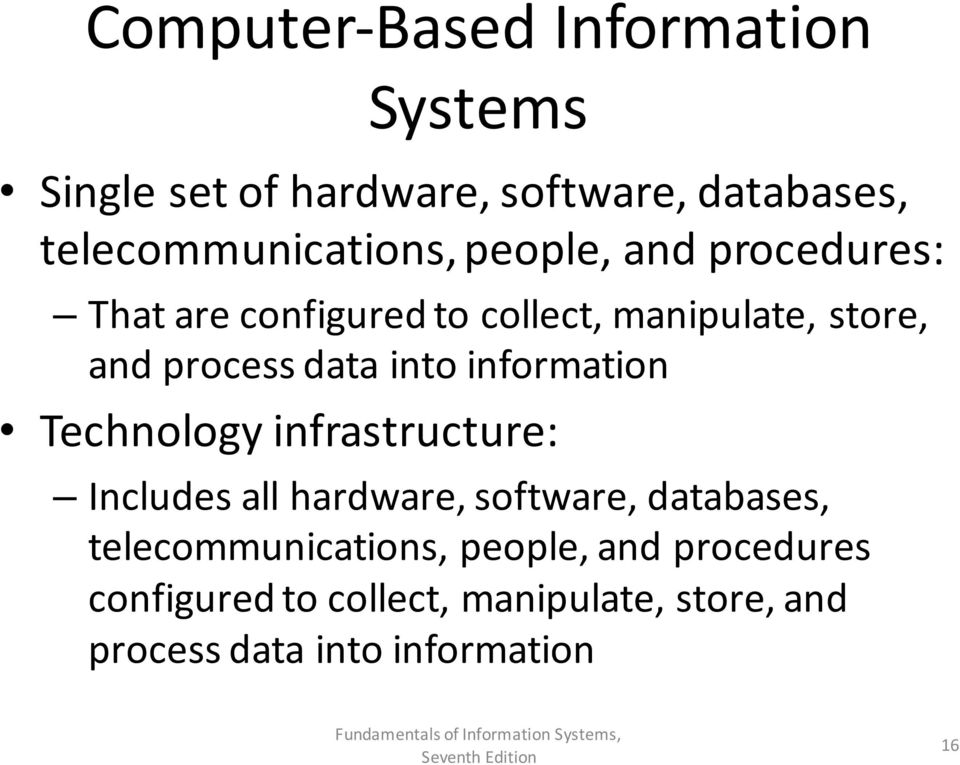information Technology infrastructure: Includes all hardware, software, databases,