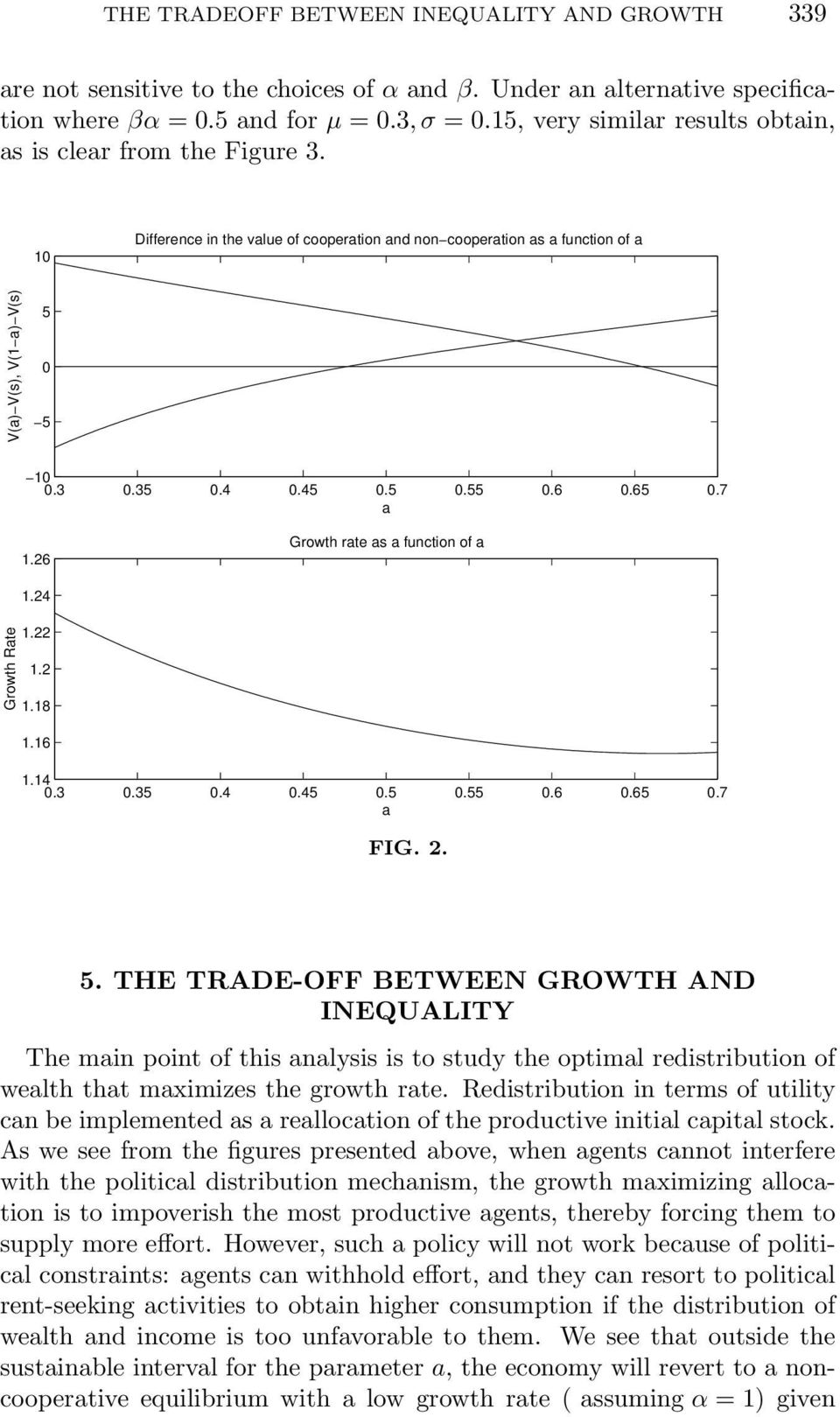 26 Growth rte s function of 1.24 Growth Rte 1.22 1.2 1.18 1.16 1.14 0.3 0.35 0.4 0.45 0.5 0.55 0.6 0.65 0.7 FIG. 2. 5.