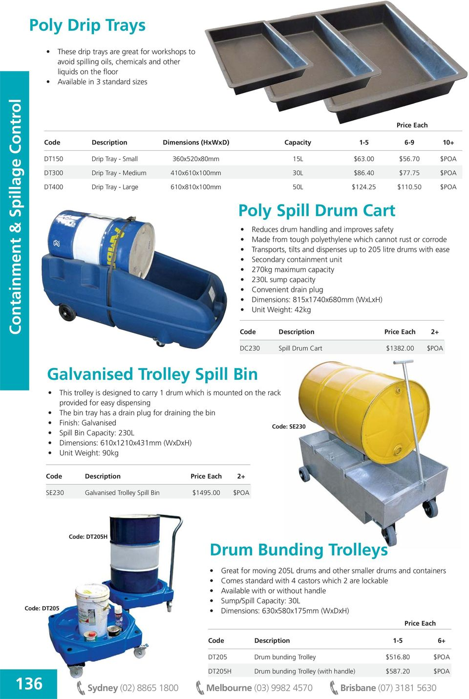 50 $POA Poly Spill Drum Cart Reduces drum handling and improves safety Made from tough polyethylene which cannot rust or corrode Transports, tilts and dispenses up to 205 litre drums with ease