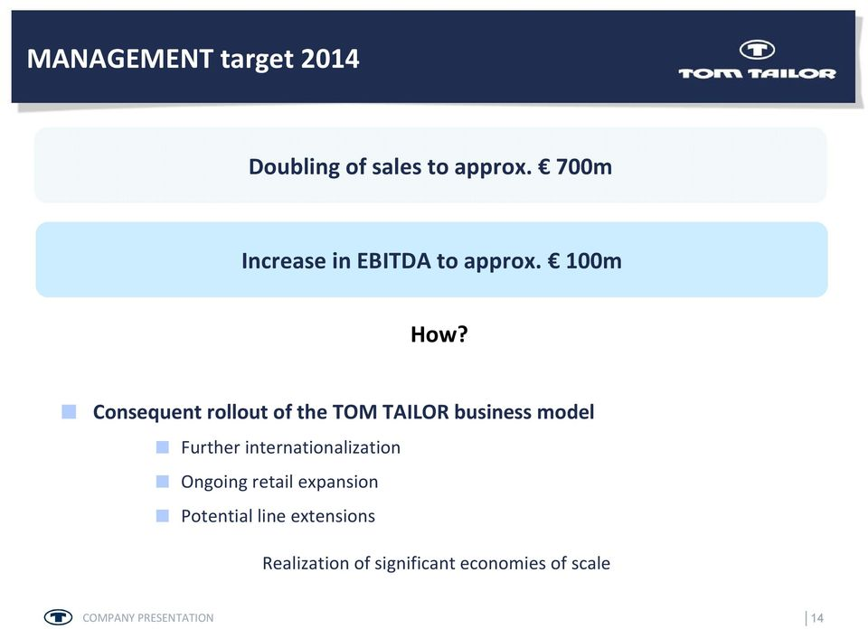 Consequent rollout of the TOM TAILOR business model Further