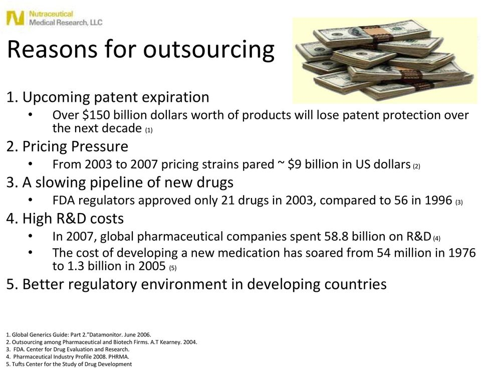 High R&D costs In 2007, global pharmaceutical companies spent 58.8 billion on R&D(4) The cost of developing a new medication has soared from 54 million in 1976 to 1.3 billion in 2005 (5) 5.