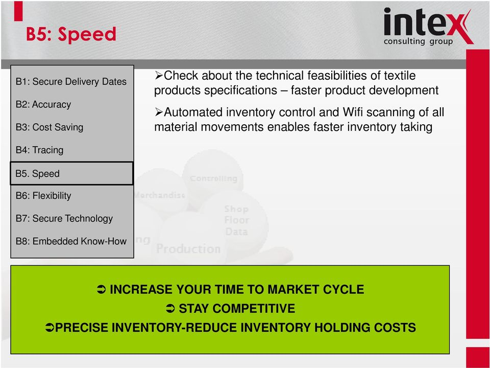material movements enables faster inventory taking B4: Tracing B5.