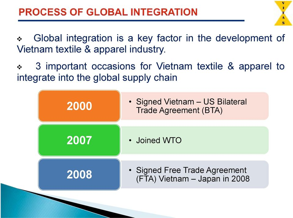 $ 3 important occasions for Vietnam textile & apparel to integrate into the