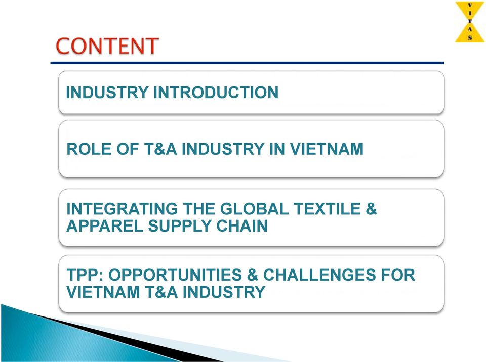 GLOBAL TEXTILE & APPAREL SUPPLY CHAIN