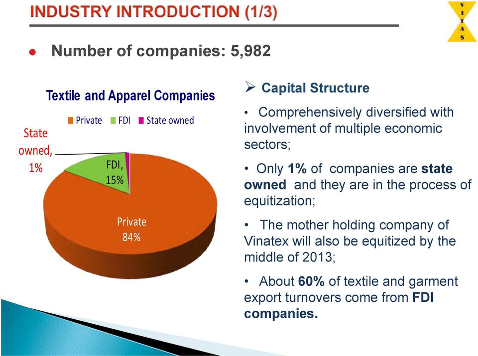 1% of companies are state owned and they are in the process of equitization; The mother holding company of Vinatex