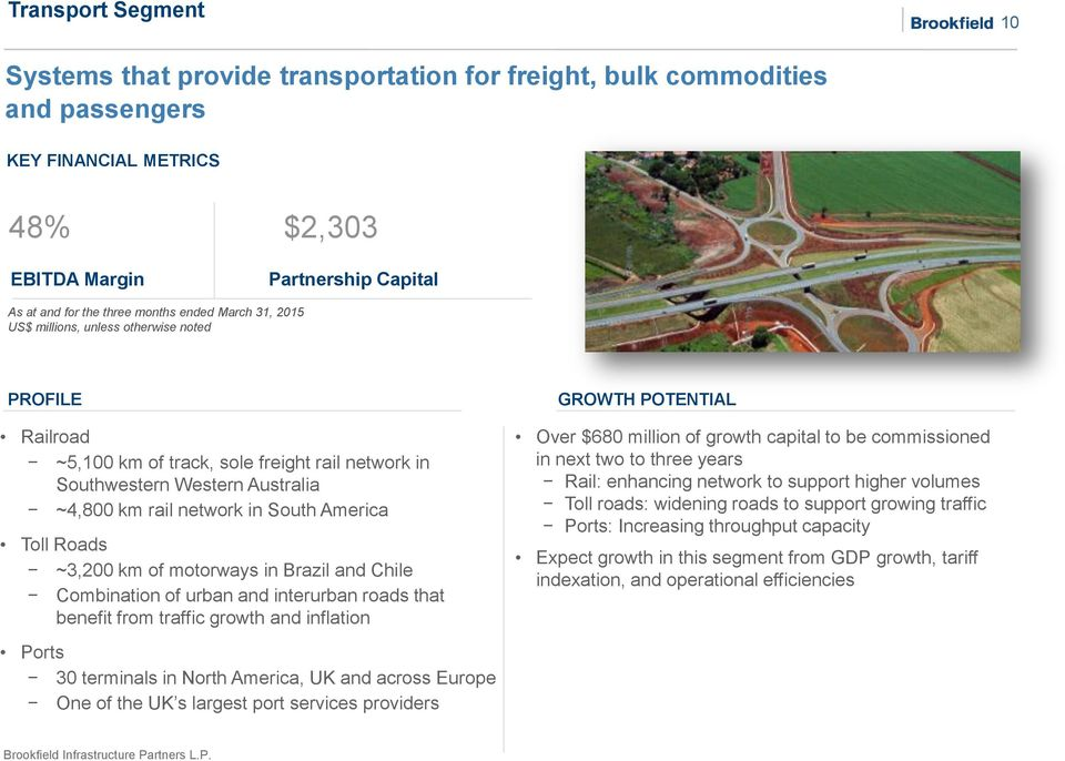Roads ~3,200 km of motorways in Brazil and Chile Combination of urban and interurban roads that benefit from traffic growth and inflation Ports 30 terminals in North America, UK and across Europe One