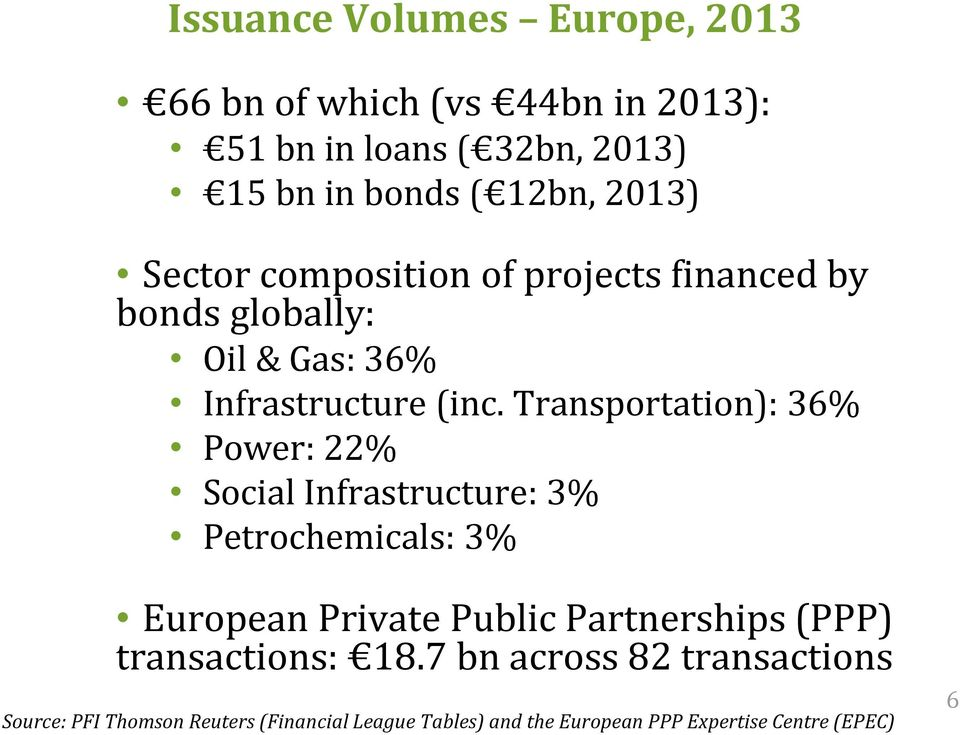 Transportation): 36% Power: 22% Social Infrastructure: 3% Petrochemicals: 3% European Private Public Partnerships (PPP)