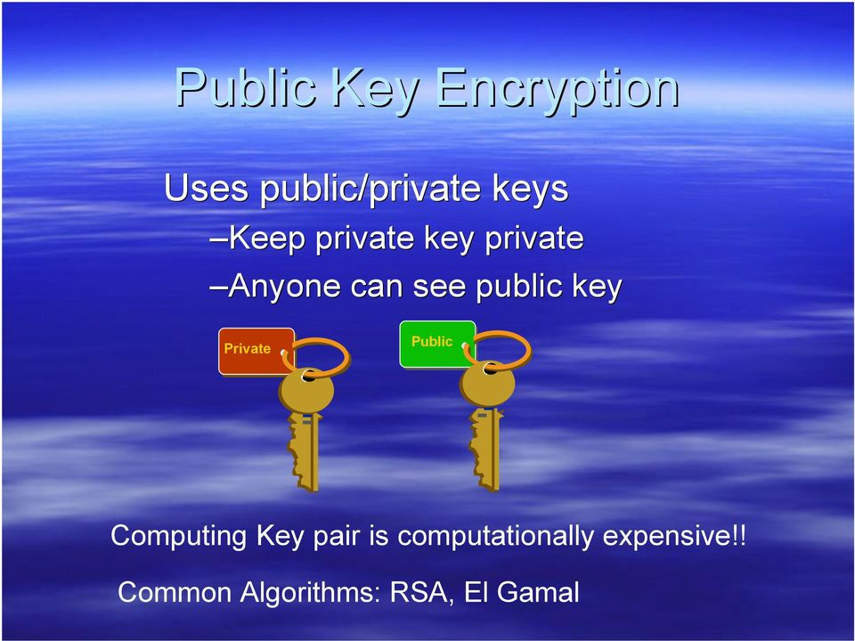 key Private Public Computing Key pair is