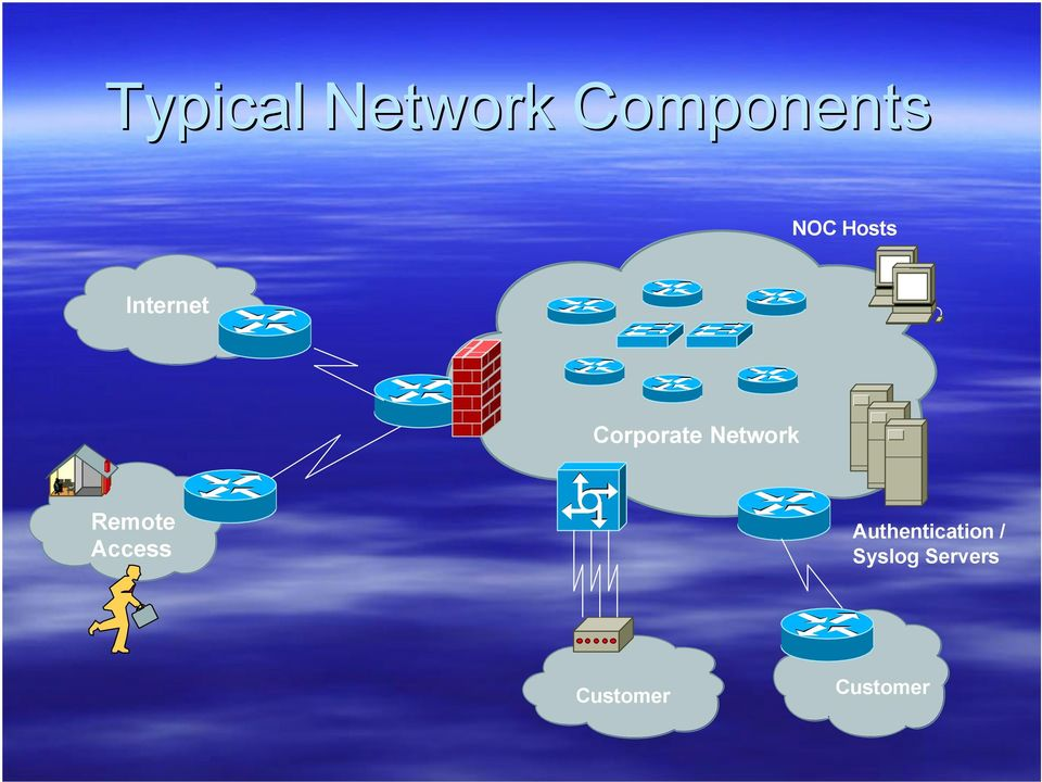 Network Remote Access