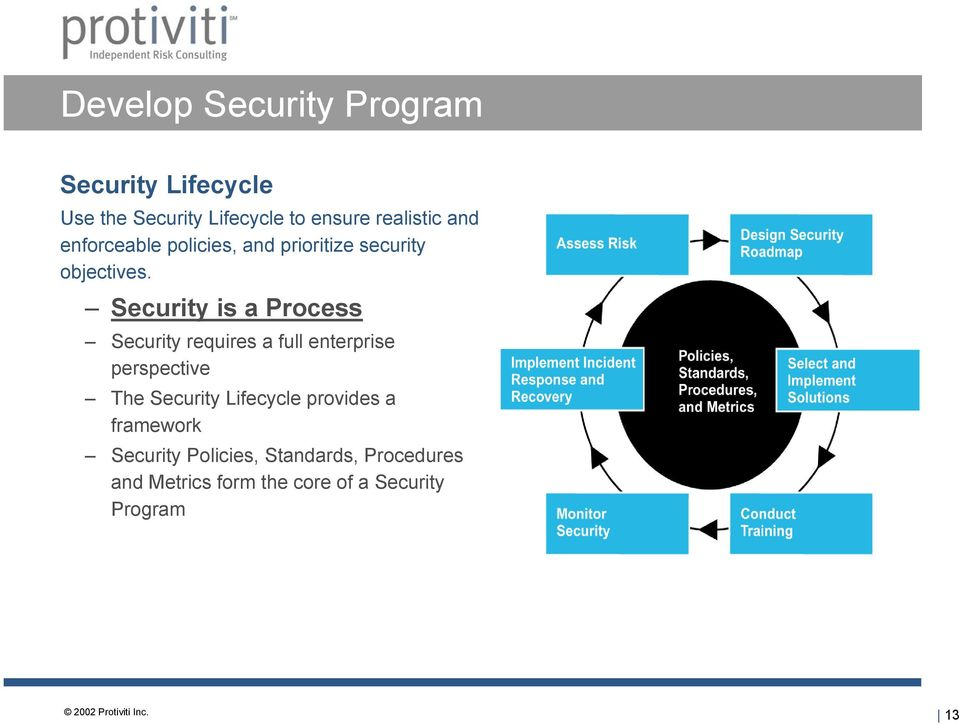 Security is a Process Security requires a full enterprise perspective The Security