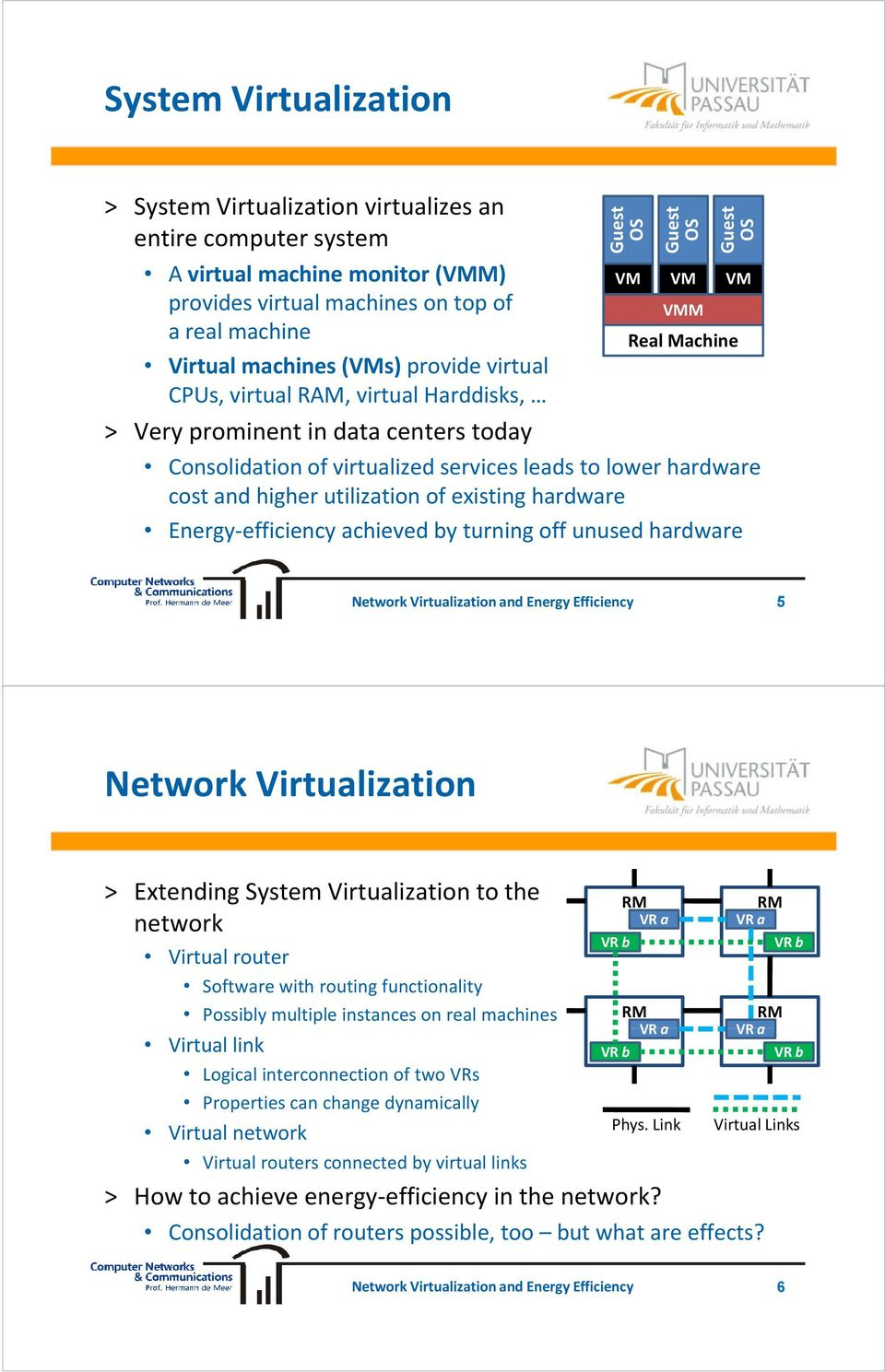 utilization of existing hardware Energy-efficiency achieved by turning off unused hardware 5 Network Virtualization > Extending System Virtualization to the network Virtual router Software with