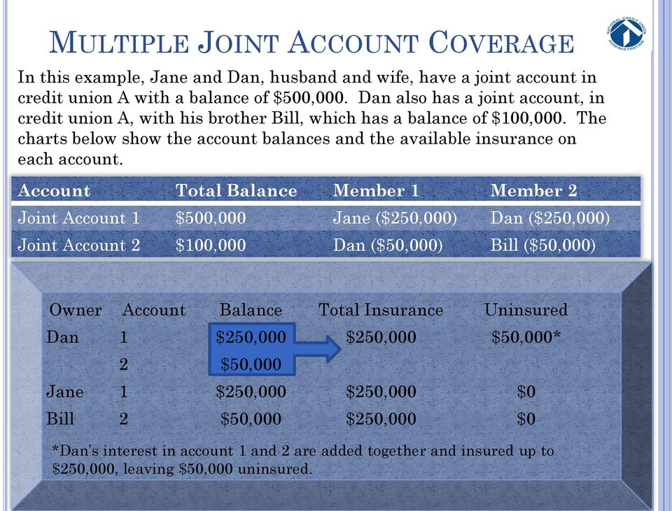 The charts below show the account balances and the available insurance on each account.