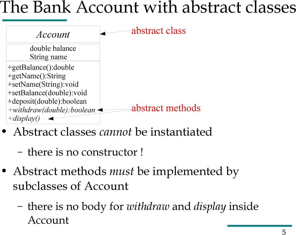 +withdraw(double):boolean +display() abstract class abstract methods Abstract classes cannot be instantiated